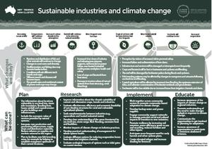 Climate Sustainable Industries Fact Sheet Image